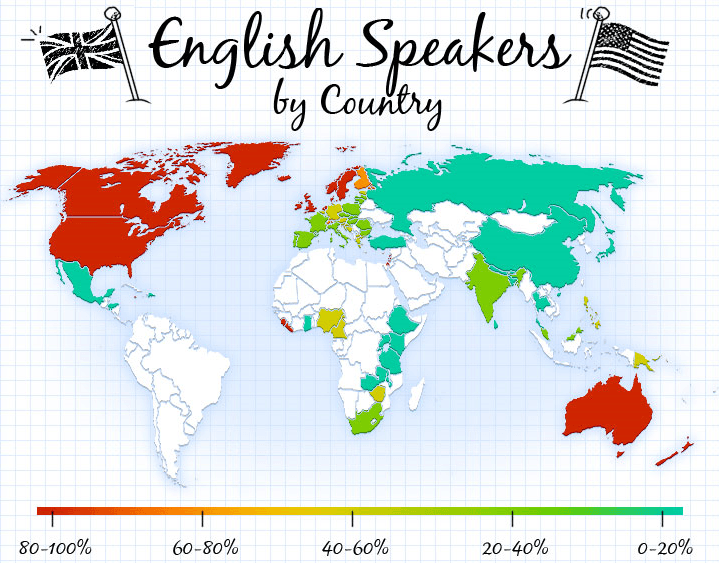 english-speakers-by-country